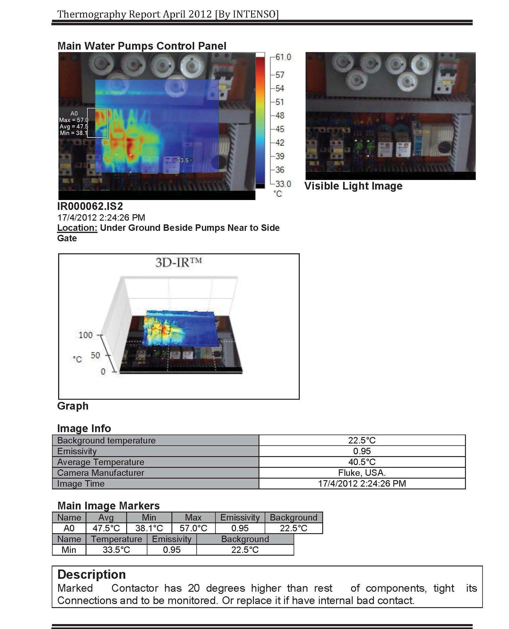 for Thermal imaging report template